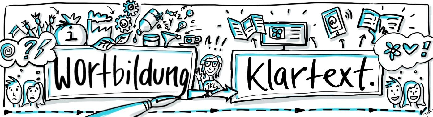 Illustration zur Arbeitsweise PR-Text Werbetext Corporate Language